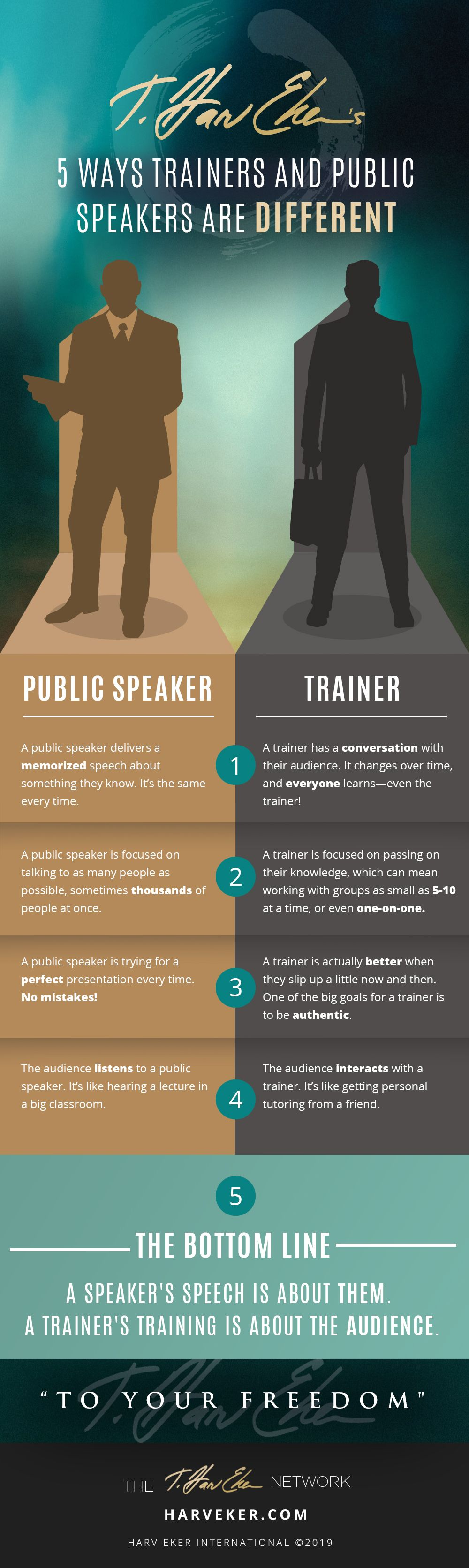 Help! I Want To Be A Trainer… But I Hate Public Speaking!